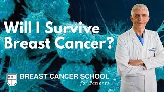 Download Will I Survive Breast Cancer? Learn About Your Risk Video