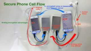 Download AECall , Encrypt Phone Call Video
