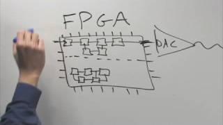 Download FPGA Basics Video