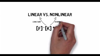 Download SOLIDWORKS Simulation Theory - Linear vs. Nonlinear Video