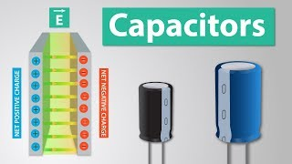 Download How a Capacitor Works - Capacitor Physics and Applications Video
