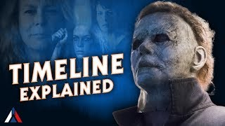 Download Where Does HALLOWEEN (2018) Take Place? | Timeline Explained Video