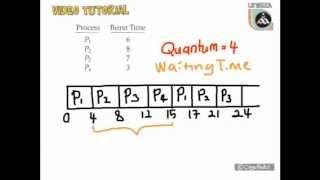 Download Round Robin Scheduling Algorithm (RR) dalam Bahasa Melayu Video