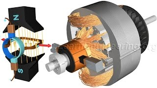 Download DC Motor, How it works? Video
