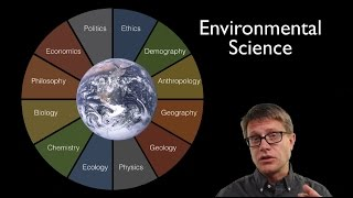 Download Environmental Science Video