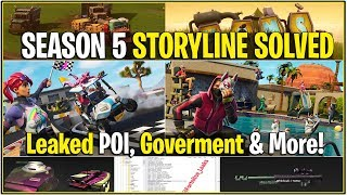 Download *NEW* Fortnite: SEASON 5 STORY LINE SOLVED! *LEAKED MILITARY POI, AND MORE* | (Road Trip Skin Info) Video