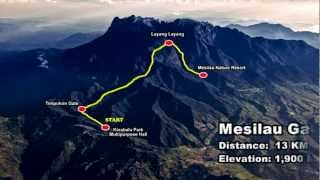 Download 26th Mt.Kinabalu International Climbathon Challenge 2012 Official Promotion Video Video