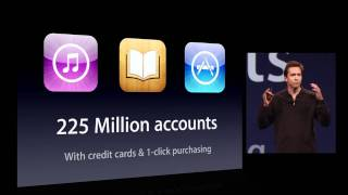 Download WWDC 2011 Complete Video