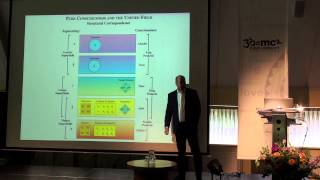 Download Is Consciousness the Unified Field?, John Hagelin Video