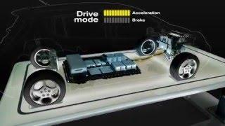 Download Nissan LEAF Battery technology Video