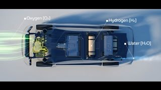 Download TOYOTA Fuel cell - How does it work? Video