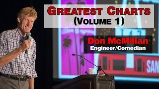 Download Don McMillan - Greatest Charts (Volume 1) Video