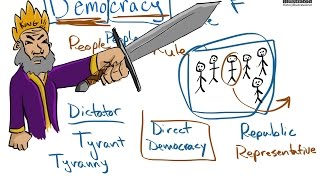 Download Democracy Definition for Kids Video