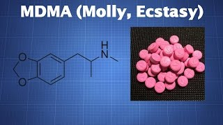 Download MDMA (Molly, Ecstasy): What You Need To Know Video