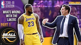Download Why The Lakers Will Miss The Playoffs For The 6th Straight Year Video