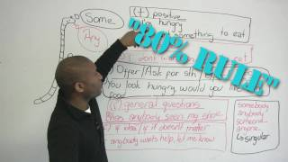 Download English Grammar - SOME & ANY Video