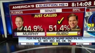 Download Balance of Power: Marco Rubio wins re-election in Florida Video