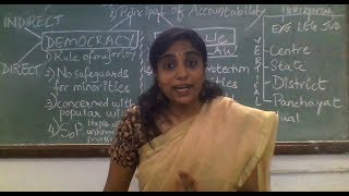 Download WHAT IS THE DIFFERENCE BETWEEN A REPUBLIC AND A DEMOCRACY? Video