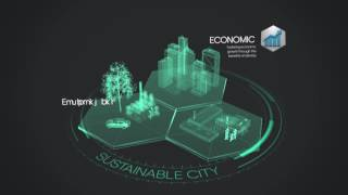Download Sustainable City Malaysia Video