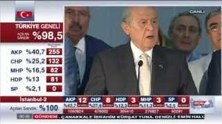 Download Genel Başkanımız Devlet Bahçeli'nin Seçim Sonuçlarına İlişkin Yapmış Oldukları Basın Açıklaması Video
