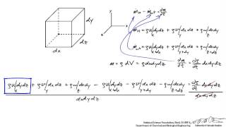 Download Derivation of the Continuity Equation Video