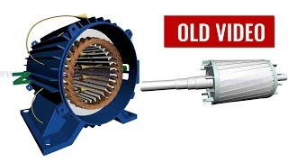 Download How does an Induction Motor work ? Video