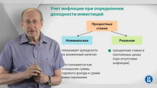 Download Уроки финансовой грамотности | Лекция 2: Совокупный личный капитал Video
