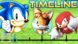 Download The (Simplified) Sonic The Hedgehog Timeline   The Leaderboard Video