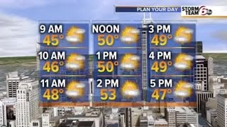 Download FORECAST: Mild end to November, but cooler temps on the way Video