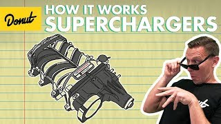 Download SUPERCHARGERS | How They Work Video
