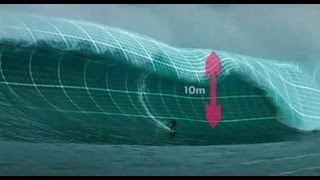 Download Storm Surfers - How Heavy is a Big Wave? Video