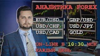 Download Аналитика Forex на сегодня 22.05.2018 Video