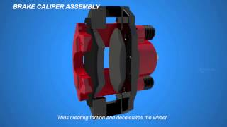 Download How Disc Brakes Works - Part 1 Video
