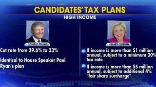 Download How do Trump and Clinton differ on tax policy? Video