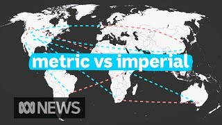 Download Why the US doesn't use metric (even though it does) | Did You Know? Video