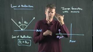 Download Geometric Optics Video