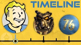 Download The Complete Fallout Timeline - From The Great War to Fallout 4 | The Leaderboard Video