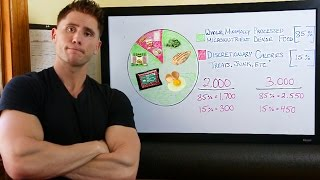 Download Flexible Dieting 101: The Simple Facts Video