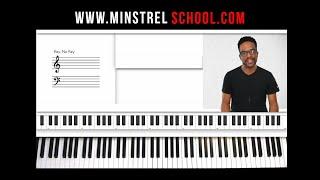 Download Gospel Piano Lesson -Donnie McClurkin - I Call You Faithful Video