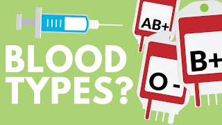Download Why Do We Have Different Blood Types? Video