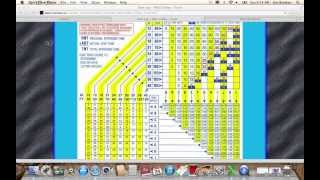 Download NAUI Dive Table Explained In Great Detail, Long But Worth It !!!!!!! Video