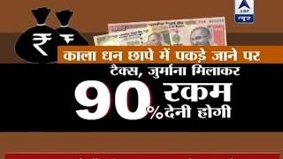 Download Arun Jaitley introduces Income Tax Amendment Bill in Lok Sabha Video