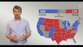 Download #kurzerklärt: US Wahl 2016 - So wird entschieden, ob Trump oder Clinton gewinnt Video
