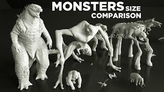 Download Monsters Size Comparison (Movies) Video
