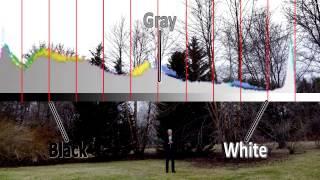 Download Dynamic Range & Stops Video