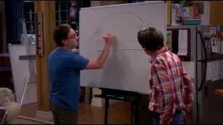 Download The Big Bang Theory - Ritorno al Futuro ITA Video