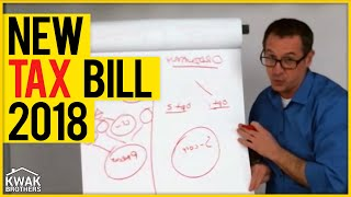 Download NEW Tax Bill 2018 - How will it affect real estate investors? Video