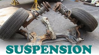 Download How Automotive Suspension Systems Work Video