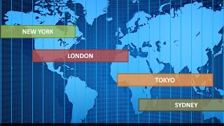 Download FOREX TRADING - London, Asia and New York Session - Dynamic Fibonnacci Trading Video