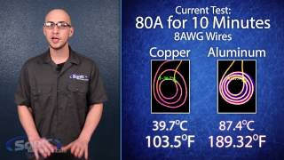 Download Why Should I Buy Oxygen Free Copper (OFC) Cable? | Car Audio Speaker and Amplifier Power Wiring Video